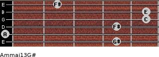 Am(maj13)/G# for guitar on frets 4, 0, 4, 5, 5, 2