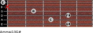 Am(maj13)/G# for guitar on frets 4, 3, 4, 2, x, 0