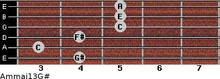 Am(maj13)/G# for guitar on frets 4, 3, 4, 5, 5, 5