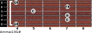 Am(maj13)/G# for guitar on frets 4, 7, 7, 5, 7, 4