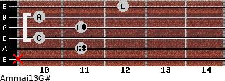 Am(maj13)/G# for guitar on frets x, 11, 10, 11, 10, 12