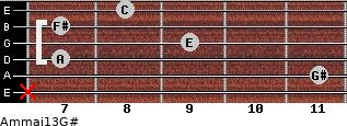 Am(maj13)/G# for guitar on frets x, 11, 7, 9, 7, 8