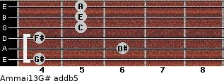 Am(maj13)/G# add(b5) guitar chord