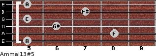 Am(maj13)#5 for guitar on frets 5, 8, 6, 5, 7, 5