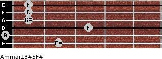 Am(maj13)#5/F# for guitar on frets 2, 0, 3, 1, 1, 1