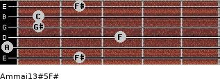 Am(maj13)#5/F# for guitar on frets 2, 0, 3, 1, 1, 2