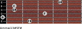 Am(maj13)#5/F# for guitar on frets 2, 0, 3, 1, 1, 4