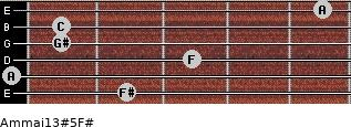 Am(maj13)#5/F# for guitar on frets 2, 0, 3, 1, 1, 5
