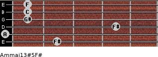 Am(maj13)#5/F# for guitar on frets 2, 0, 4, 1, 1, 1