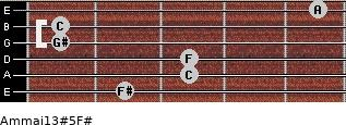 Am(maj13)#5/F# for guitar on frets 2, 3, 3, 1, 1, 5