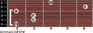 Am(maj13)#5/F# for guitar on frets 2, 3, 3, 2, 6, 4