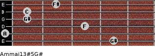 Am(maj13)#5/G# for guitar on frets 4, 0, 3, 1, 1, 2