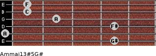 Am(maj13)#5/G# for guitar on frets 4, 0, 4, 2, 1, 1