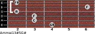 Am(maj13)#5/G# for guitar on frets 4, 3, 3, 2, 6, 2