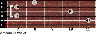 Am(maj13)#5/G# for guitar on frets x, 11, 7, 10, 7, 8