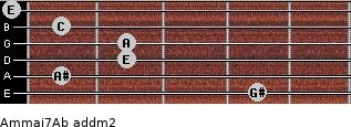 Am(maj7)/Ab add(m2) guitar chord