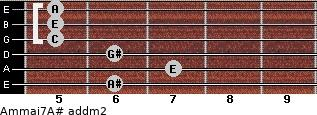 Am(maj7)/A# add(m2) guitar chord