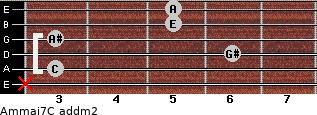 Am(maj7)/C add(m2) guitar chord