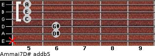 Am(maj7)/D# add(b5) guitar chord