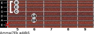 Am(maj7)/Eb add(b5) guitar chord
