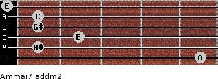 Am(maj7) add(m2) for guitar on frets 5, 1, 2, 1, 1, 0