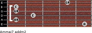Am(maj7) add(m2) for guitar on frets 5, 1, 2, 1, 1, 4