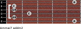 Am(maj7) add(m2) for guitar on frets 5, 1, 2, 1, 1, 5