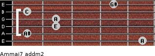 Am(maj7) add(m2) for guitar on frets 5, 1, 2, 2, 1, 4