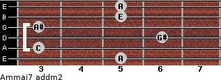Am(maj7) add(m2) for guitar on frets 5, 3, 6, 3, 5, 5