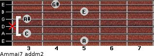 Am(maj7) add(m2) for guitar on frets 5, 3, x, 3, 5, 4
