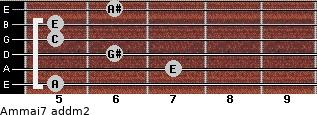 Am(maj7) add(m2) for guitar on frets 5, 7, 6, 5, 5, 6
