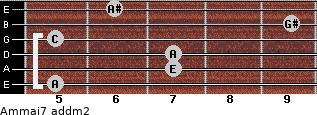 Am(maj7) add(m2) for guitar on frets 5, 7, 7, 5, 9, 6