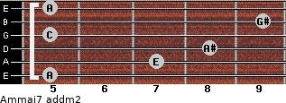Am(maj7) add(m2) for guitar on frets 5, 7, 8, 5, 9, 5