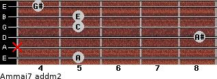 Am(maj7) add(m2) for guitar on frets 5, x, 8, 5, 5, 4