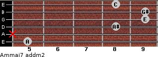 Am(maj7) add(m2) for guitar on frets 5, x, 8, 9, 9, 8