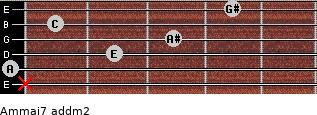 Am(maj7) add(m2) for guitar on frets x, 0, 2, 3, 1, 4