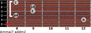 Am(maj7) add(m2) for guitar on frets x, 12, 8, 9, 9, 8