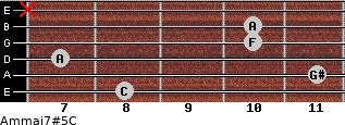 Am(maj7)#5/C for guitar on frets 8, 11, 7, 10, 10, x