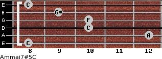 Am(maj7)#5/C for guitar on frets 8, 12, 10, 10, 9, 8