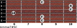 Am(maj7)#5/C for guitar on frets 8, 8, 6, 10, 10, 8