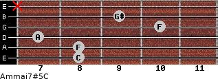 Am(maj7)#5/C for guitar on frets 8, 8, 7, 10, 9, x