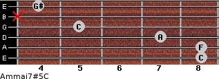 Am(maj7)#5/C for guitar on frets 8, 8, 7, 5, x, 4