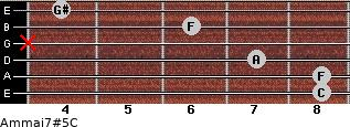 Am(maj7)#5/C for guitar on frets 8, 8, 7, x, 6, 4
