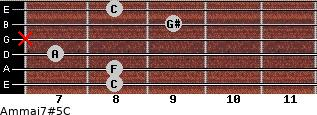 Am(maj7)#5/C for guitar on frets 8, 8, 7, x, 9, 8