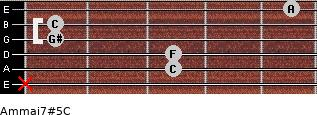 Am(maj7)#5/C for guitar on frets x, 3, 3, 1, 1, 5