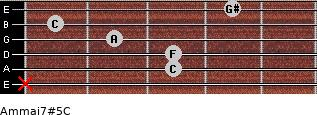 Am(maj7)#5/C for guitar on frets x, 3, 3, 2, 1, 4