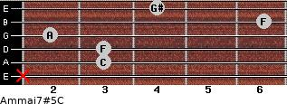 Am(maj7)#5/C for guitar on frets x, 3, 3, 2, 6, 4