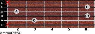 Am(maj7)#5/C for guitar on frets x, 3, 6, 2, 6, x
