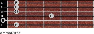 Am(maj7)#5/F for guitar on frets 1, 0, 3, 1, 1, 1