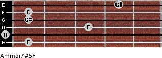 Am(maj7)#5/F for guitar on frets 1, 0, 3, 1, 1, 4